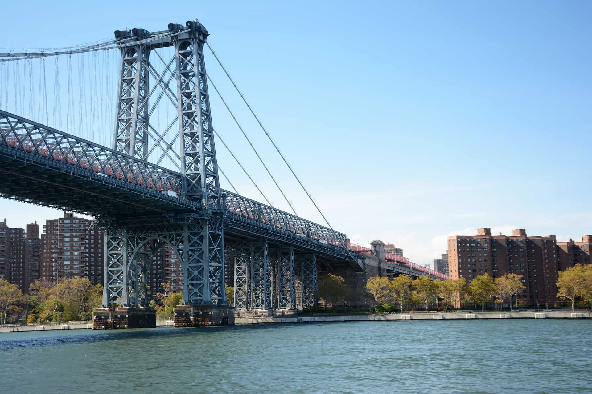 à voir absolument à nw york visiter new york que faire les incontournables de new york